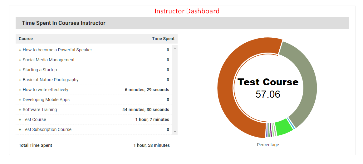 instructor_dashboard